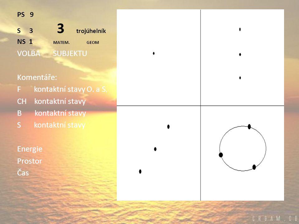 PS 9 S 3 3 trojúhelník NS 1 MATEM. GEOM VOLBA SUBJEKTU Komentáře: F kontaktní stavy O.