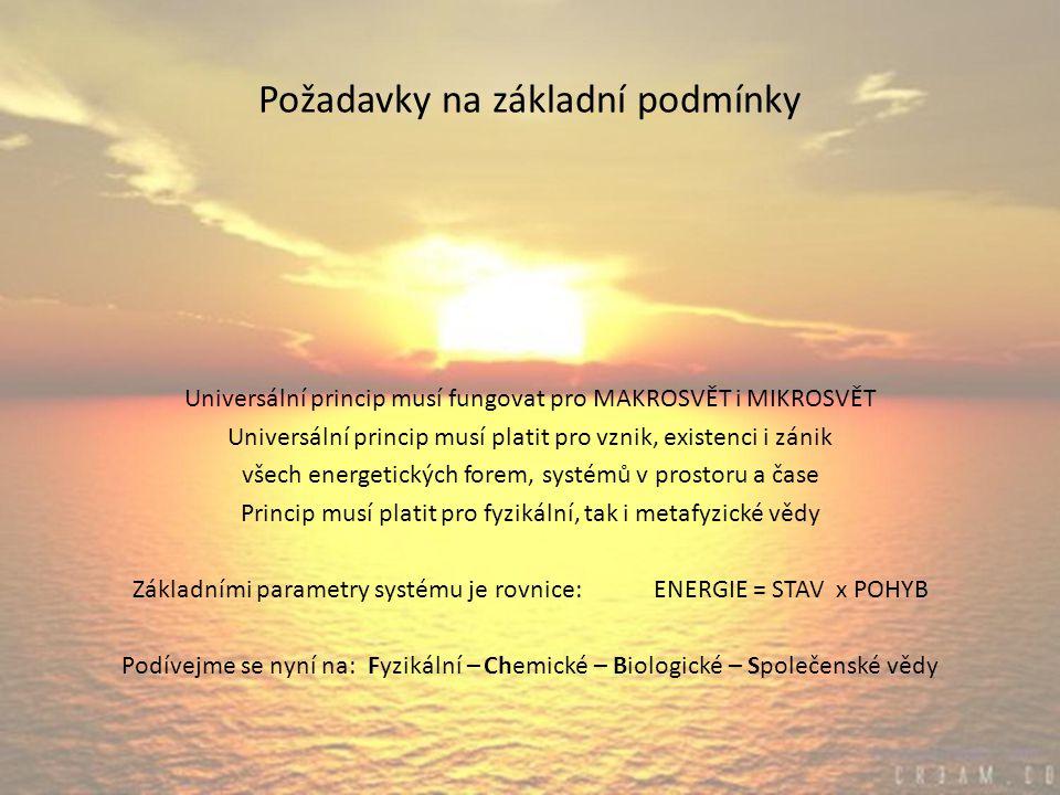 Požadavky na základní podmínky Universální princip musí fungovat pro MAKROSVĚT i MIKROSVĚT Universální princip musí platit pro vznik, existenci i zánik všech energetických forem, systémů v prostoru a čase Princip musí platit pro fyzikální, tak i metafyzické vědy Základními parametry systému je rovnice: ENERGIE = STAV x POHYB Podívejme se nyní na: Fyzikální – Chemické – Biologické – Společenské vědy