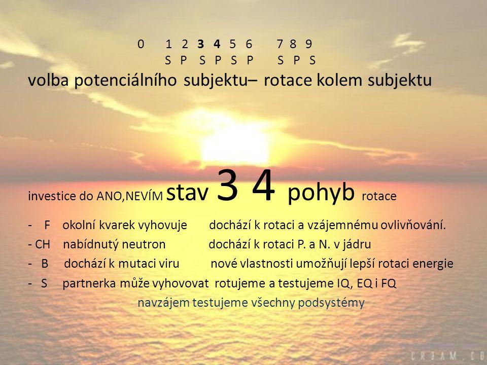 0 1 2 3 4 5 6 7 8 9 S P S P S P S P S volba potenciálního subjektu– rotace kolem subjektu investice do ANO,NEVÍM stav 3 4 pohyb rotace - F okolní kvarek vyhovuje dochází k rotaci a vzájemnému ovlivňování.