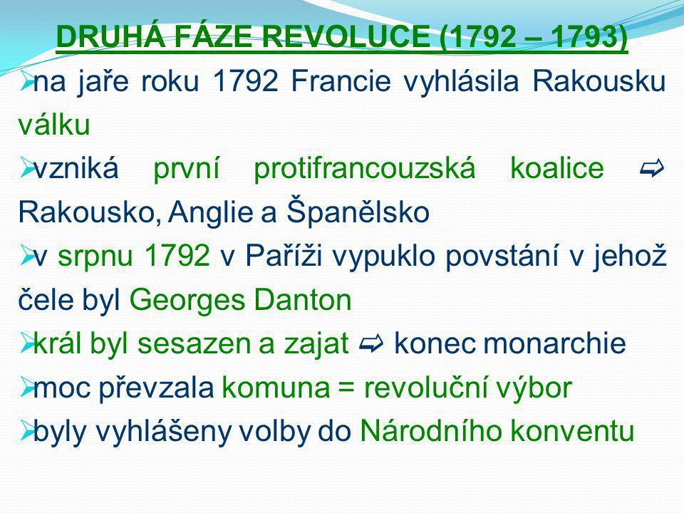 DRUHÁ FÁZE REVOLUCE (1792 – 1793)  na jaře roku 1792 Francie vyhlásila Rakousku válku  vzniká první protifrancouzská koalice  Rakousko, Anglie a Španělsko  v srpnu 1792 v Paříži vypuklo povstání v jehož čele byl Georges Danton  král byl sesazen a zajat  konec monarchie  moc převzala komuna = revoluční výbor  byly vyhlášeny volby do Národního konventu