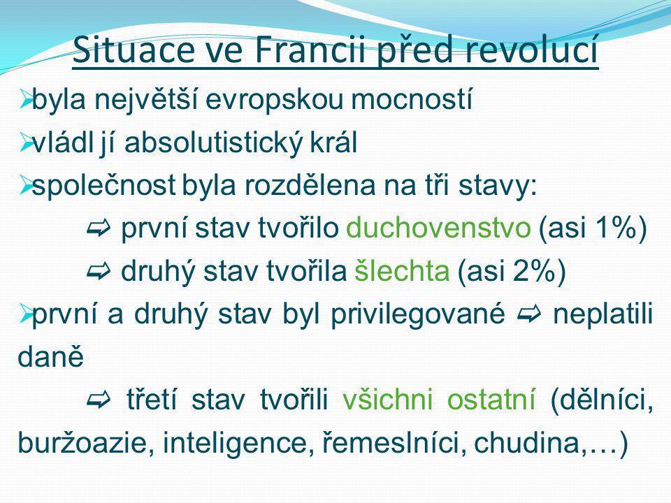 Situace ve Francii před revolucí  byla největší evropskou mocností  vládl jí absolutistický král  společnost byla rozdělena na tři stavy:  první stav tvořilo duchovenstvo (asi 1%)  druhý stav tvořila šlechta (asi 2%)  první a druhý stav byl privilegované  neplatili daně  třetí stav tvořili všichni ostatní (dělníci, buržoazie, inteligence, řemeslníci, chudina,…)
