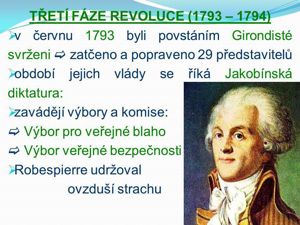 TŘETÍ FÁZE REVOLUCE (1793 – 1794)  v červnu 1793 byli povstáním Girondisté svrženi  zatčeno a popraveno 29 představitelů  období jejich vlády se říká Jakobínská diktatura:  zavádějí výbory a komise:  Výbor pro veřejné blaho  Výbor veřejné bezpečnosti  Robespierre udržoval ovzduší strachu