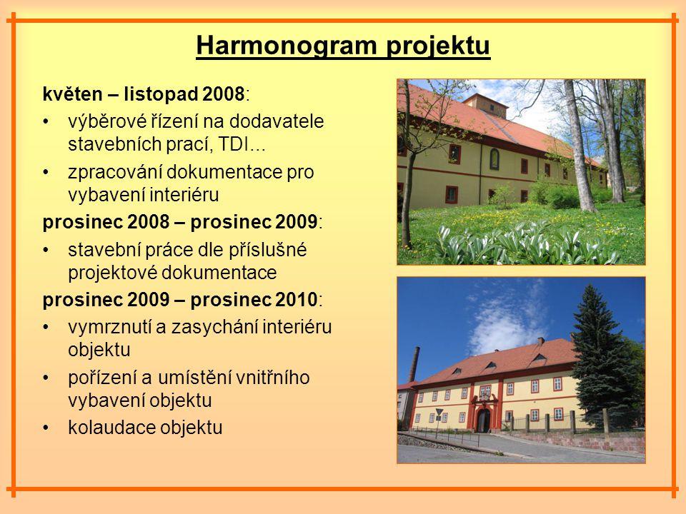 Harmonogram projektu květen – listopad 2008: výběrové řízení na dodavatele stavebních prací, TDI...