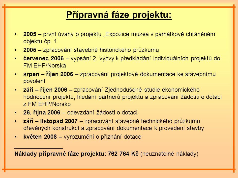 """Přípravná fáze projektu: 2005 – první úvahy o projektu """"Expozice muzea v památkově chráněném objektu čp."""