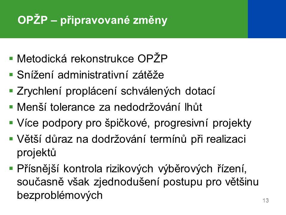 13 OPŽP – připravované změny  Metodická rekonstrukce OPŽP  Snížení administrativní zátěže  Zrychlení proplácení schválených dotací  Menší toleranc