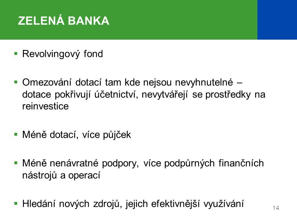 14 ZELENÁ BANKA  Revolvingový fond  Omezování dotací tam kde nejsou nevyhnutelné – dotace pokřivují účetnictví, nevytvářejí se prostředky na reinves