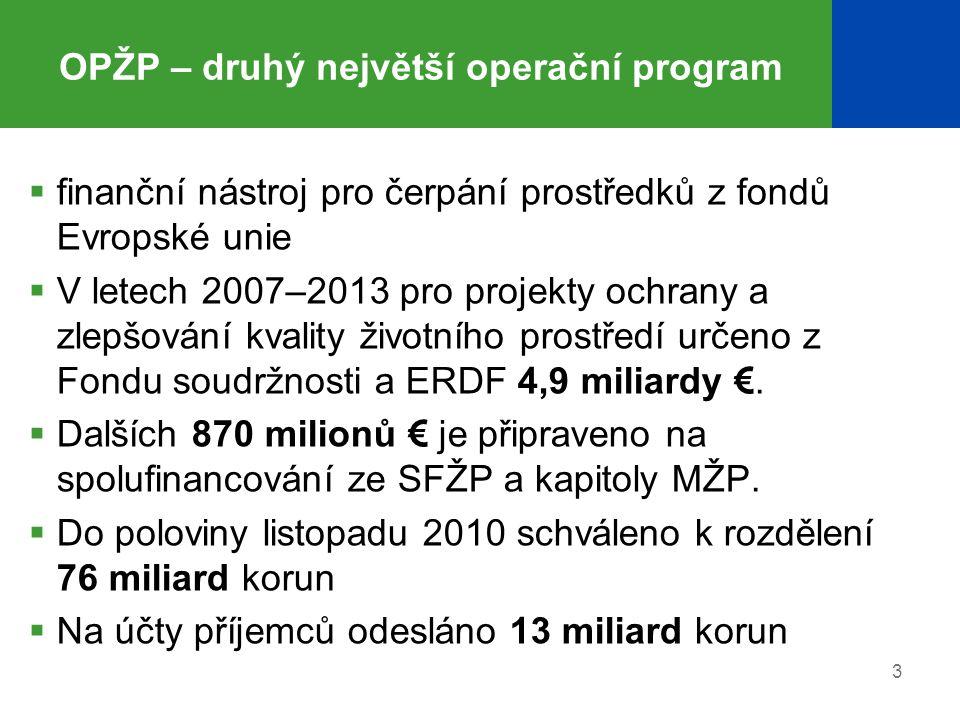 3 OPŽP – druhý největší operační program  finanční nástroj pro čerpání prostředků z fondů Evropské unie  V letech 2007–2013 pro projekty ochrany a z