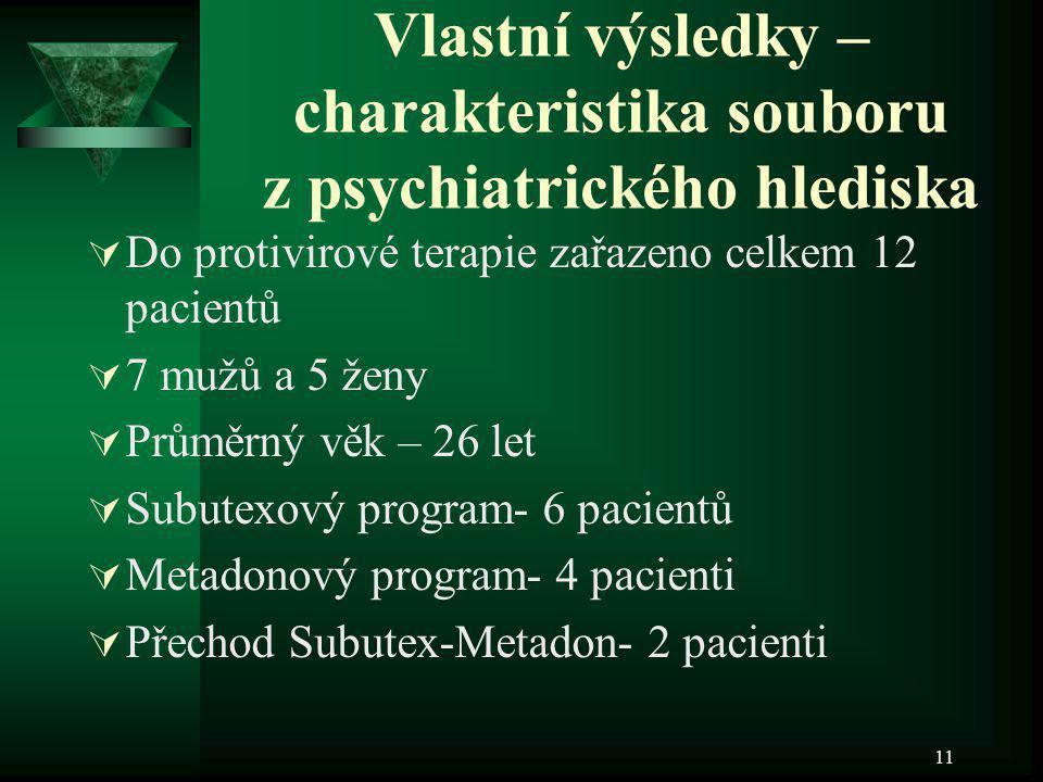 11 Vlastní výsledky – charakteristika souboru z psychiatrického hlediska  Do protivirové terapie zařazeno celkem 12 pacientů  7 mužů a 5 ženy  Prům