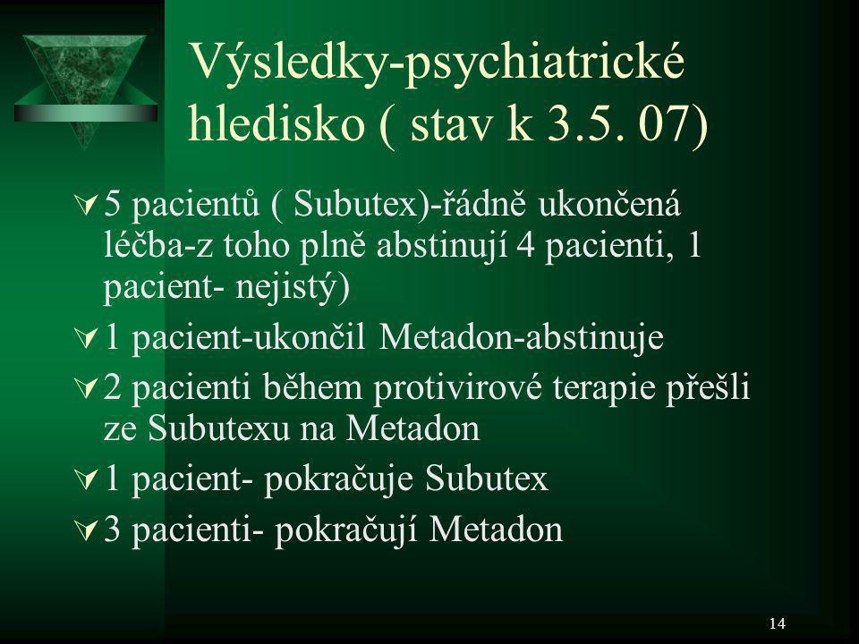 14 Výsledky-psychiatrické hledisko ( stav k 3.5. 07)  5 pacientů ( Subutex)-řádně ukončená léčba-z toho plně abstinují 4 pacienti, 1 pacient- nejistý