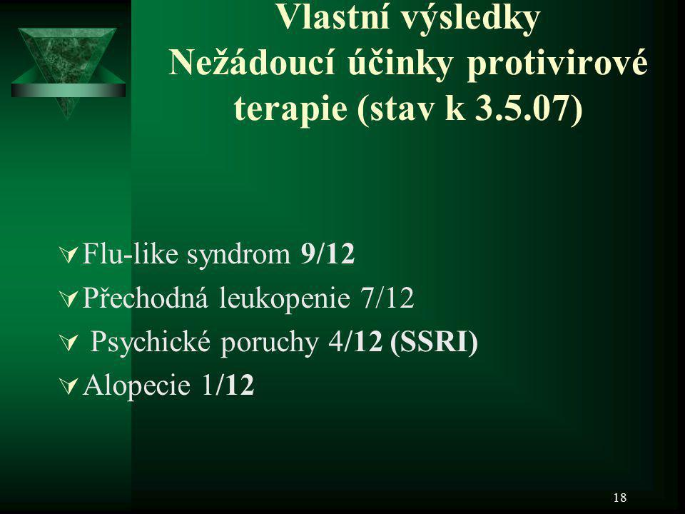 18 Vlastní výsledky Nežádoucí účinky protivirové terapie (stav k 3.5.07)  Flu-like syndrom 9/12  Přechodná leukopenie 7/12  Psychické poruchy 4/12