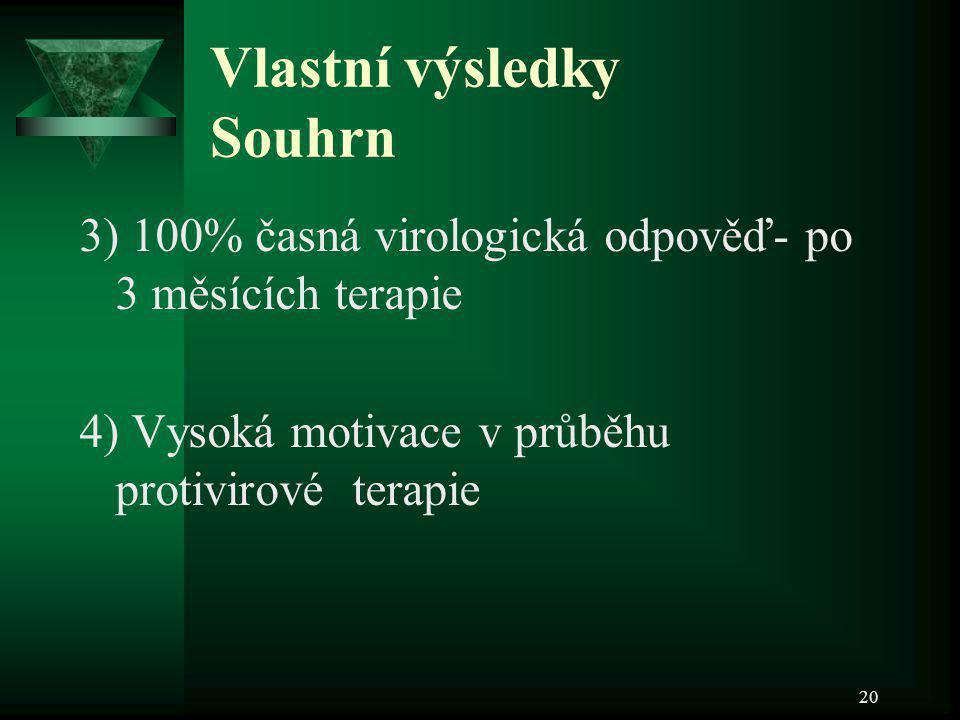 20 Vlastní výsledky Souhrn 3) 100% časná virologická odpověď- po 3 měsících terapie 4) Vysoká motivace v průběhu protivirové terapie