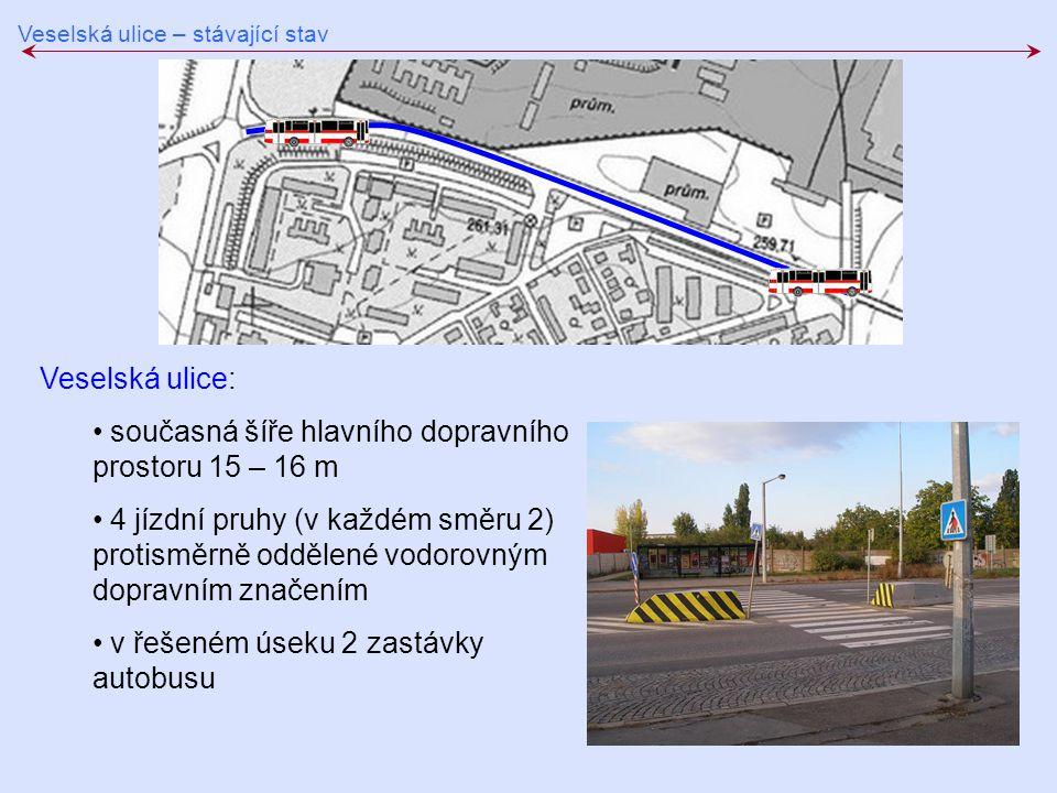 Veselská ulice – stávající stav Veselská ulice: současná šíře hlavního dopravního prostoru 15 – 16 m 4 jízdní pruhy (v každém směru 2) protisměrně oddělené vodorovným dopravním značením v řešeném úseku 2 zastávky autobusu