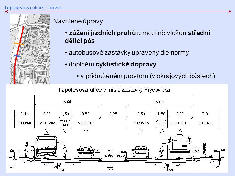 Tupolevova ulice – návrh Navržené úpravy: zúžení jízdních pruhů a mezi ně vložen střední dělicí pás autobusové zastávky upraveny dle normy doplnění cyklistické dopravy: v přidruženém prostoru (v okrajových částech) v hlavním dopravním prostoru