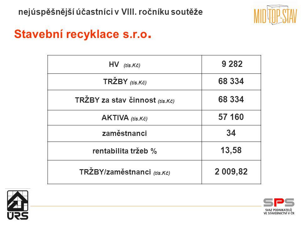 Stavební recyklace s.r.o.