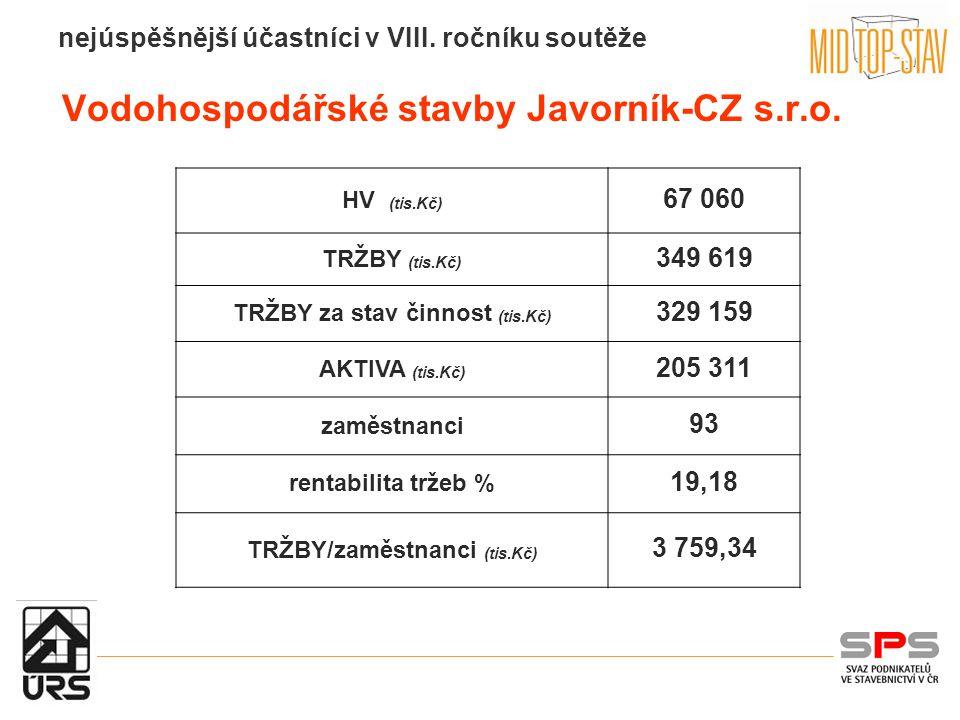 Vodohospodářské stavby Javorník-CZ s.r.o.