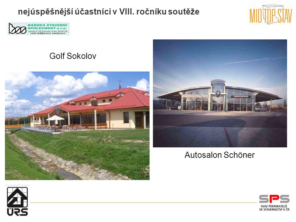 nejúspěšnější účastníci v VIII. ročníku soutěže Autosalon Schöner Golf Sokolov