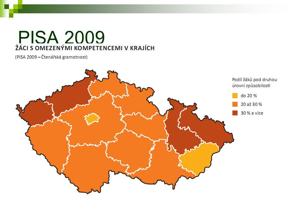PISA 2009
