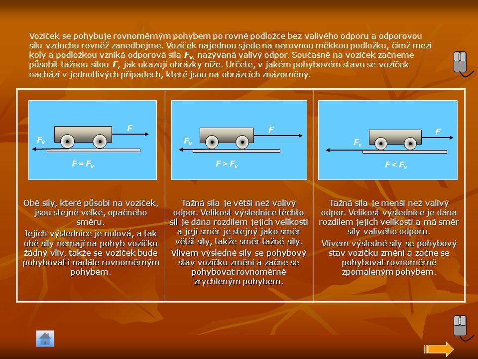 Obě síly, které působí na vozíček, jsou stejně velké, opačného směru. Jejich výslednice je nulová, a tak obě síly nemají na pohyb vozíčku žádný vliv,