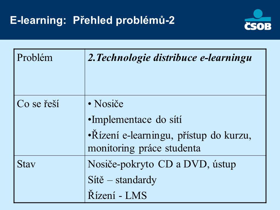 E-learning: Přehled problémů-2 Problém2.Technologie distribuce e-learningu Co se řeší Nosiče Implementace do sítí Řízení e-learningu, přístup do kurzu, monitoring práce studenta StavNosiče-pokryto CD a DVD, ústup Sítě – standardy Řízení - LMS