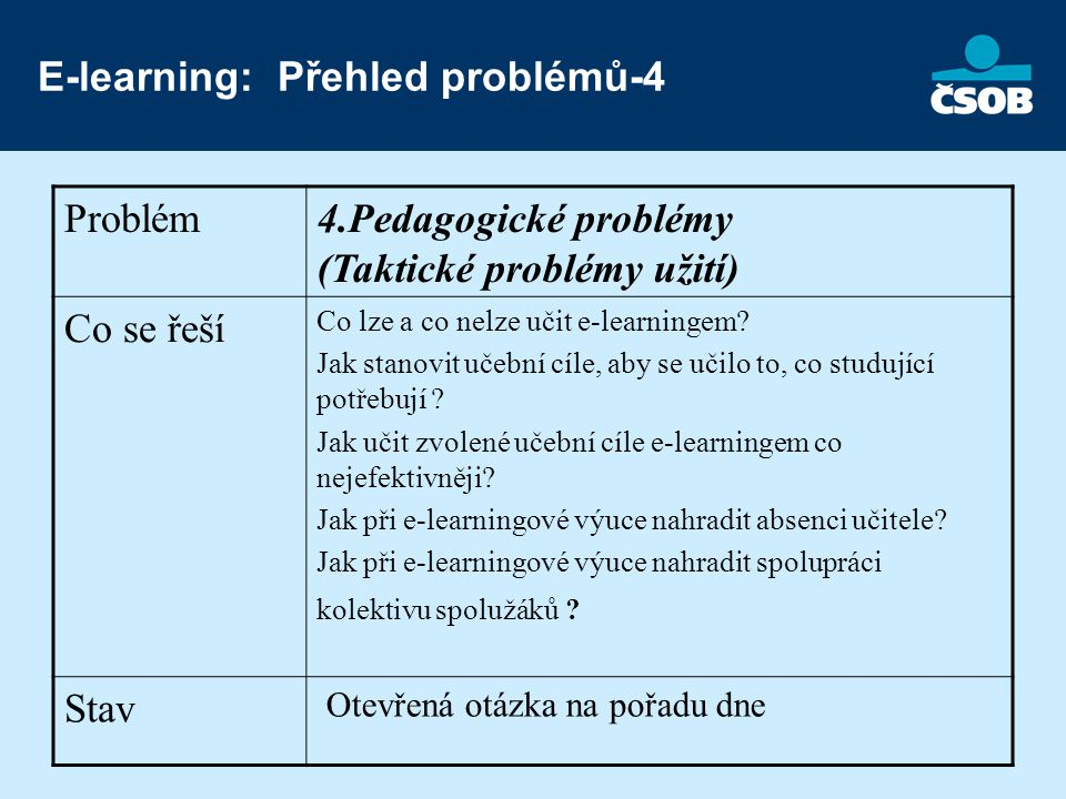 E-learning: Přehled problémů-4 Problém4.Pedagogické problémy (Taktické problémy užití) Co se řeší Co lze a co nelze učit e-learningem.