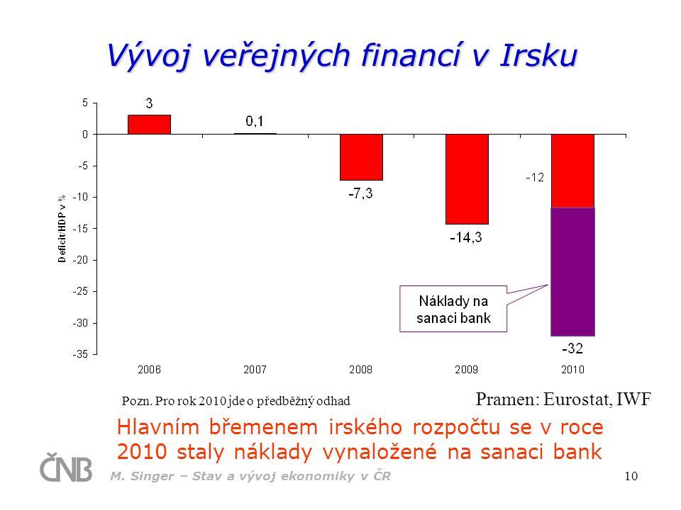 M. Singer – Stav a vývoj ekonomiky v ČR 10 Vývoj veřejných financí v Irsku Pramen: Eurostat, IWF Hlavním břemenem irského rozpočtu se v roce 2010 stal