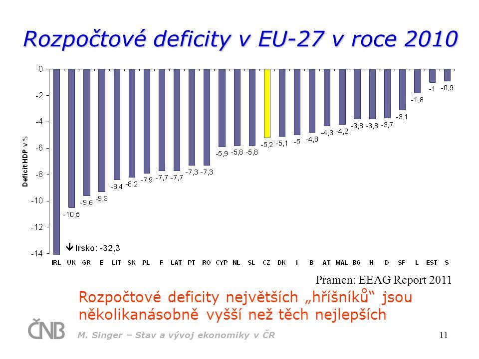 """M. Singer – Stav a vývoj ekonomiky v ČR 11 Rozpočtové deficity v EU-27 v roce 2010 Rozpočtové deficity největších """"hříšníků"""" jsou několikanásobně vyšš"""