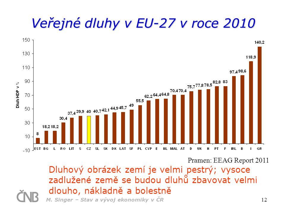 M. Singer – Stav a vývoj ekonomiky v ČR 12 Veřejné dluhy v EU-27 v roce 2010 Dluhový obrázek zemí je velmi pestrý; vysoce zadlužené země se budou dluh