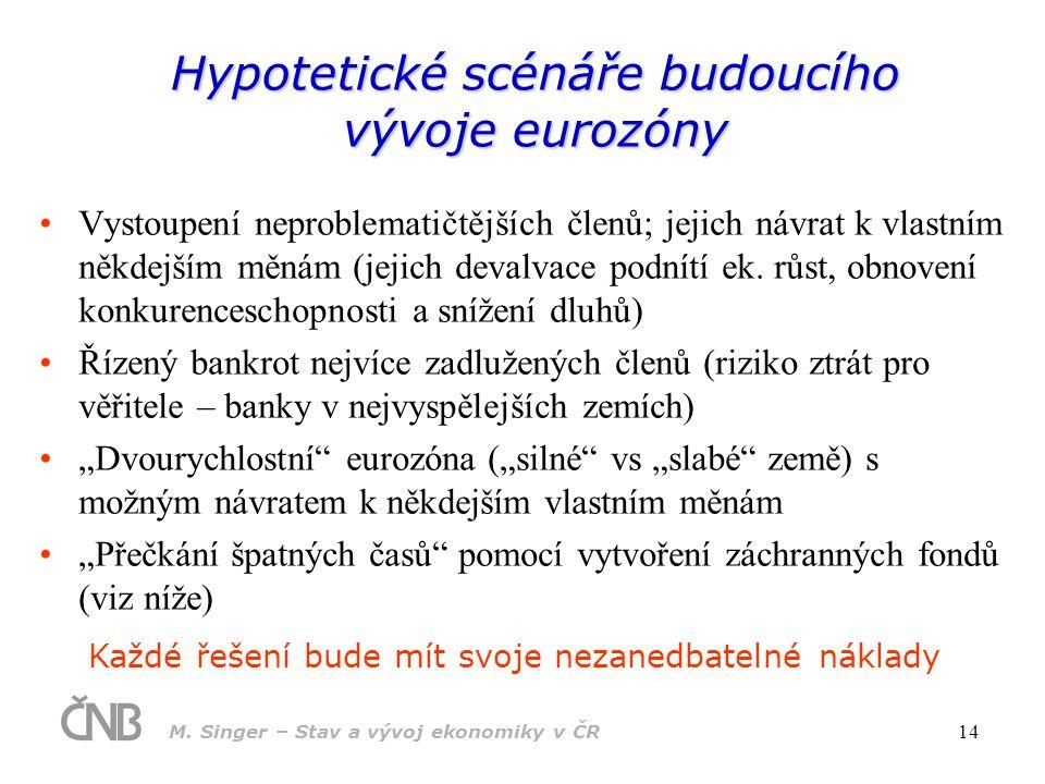 M. Singer – Stav a vývoj ekonomiky v ČR 14 Hypotetické scénáře budoucího vývoje eurozóny Vystoupení neproblematičtějších členů; jejich návrat k vlastn
