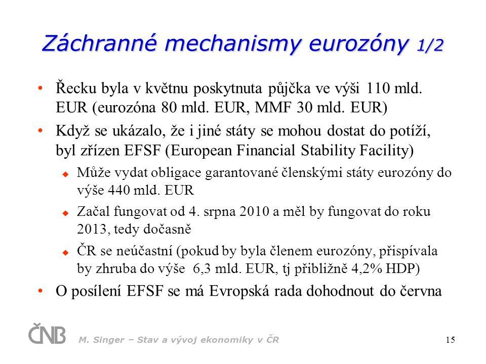 M. Singer – Stav a vývoj ekonomiky v ČR 15 Záchranné mechanismy eurozóny 1/2 Řecku byla v květnu poskytnuta půjčka ve výši 110 mld. EUR (eurozóna 80 m