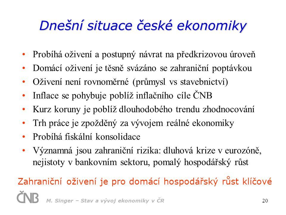 M. Singer – Stav a vývoj ekonomiky v ČR 20 Dnešní situace české ekonomiky Probíhá oživení a postupný návrat na předkrizovou úroveň Domácí oživení je t