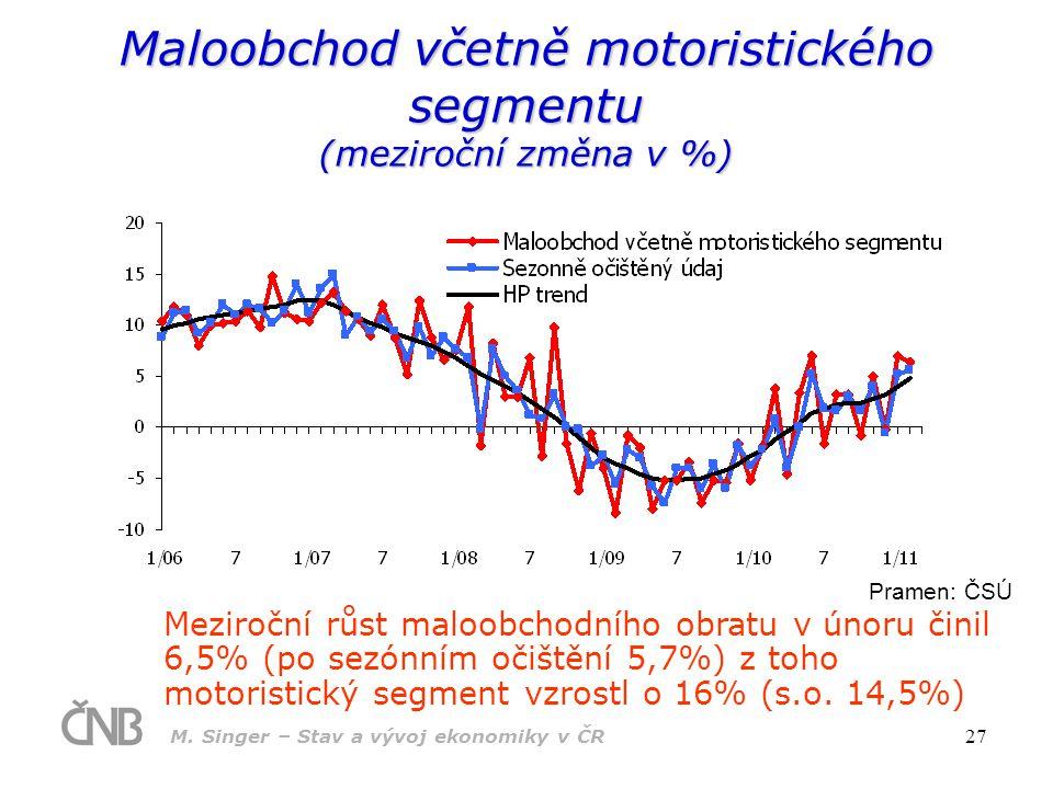 M.Singer – Stav a vývoj ekonomiky v ČR 28 CZK/EUR (3.