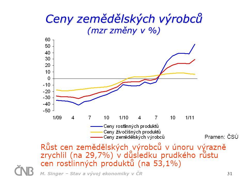 M. Singer – Stav a vývoj ekonomiky v ČR 31 Ceny zemědělských výrobců (mzr změny v %) Růst cen zemědělských výrobců v únoru výrazně zrychlil (na 29,7%)
