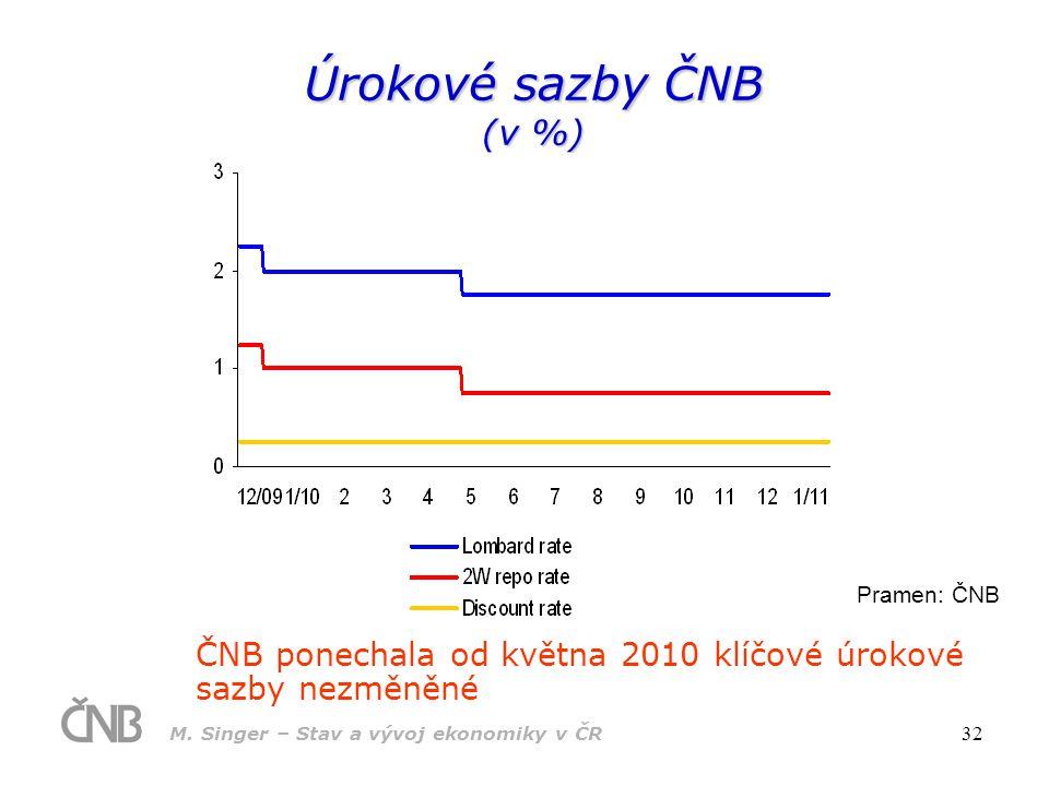 M.Singer – Stav a vývoj ekonomiky v ČR 33 Pokladní plnění státního rozpočtu (v mld.