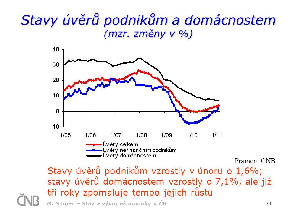 M.Singer – Stav a vývoj ekonomiky v ČR 34 Stavy úvěrů podnikům a domácnostem (mzr.