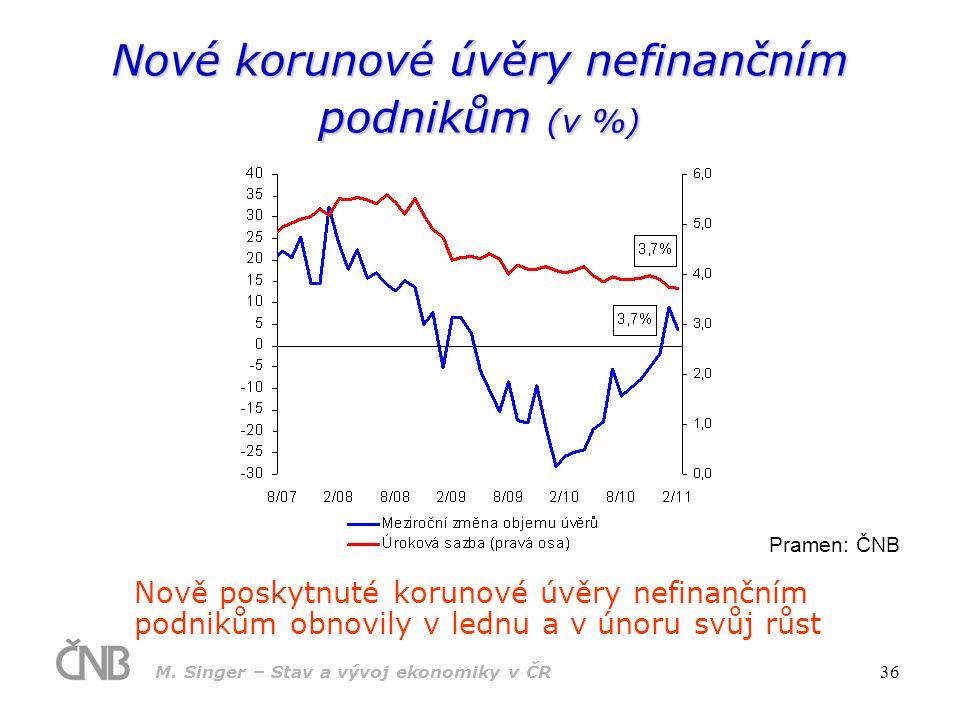 M. Singer – Stav a vývoj ekonomiky v ČR 36 Nové korunové úvěry nefinančním podnikům (v %) Pramen: ČNB Nově poskytnuté korunové úvěry nefinančním podni