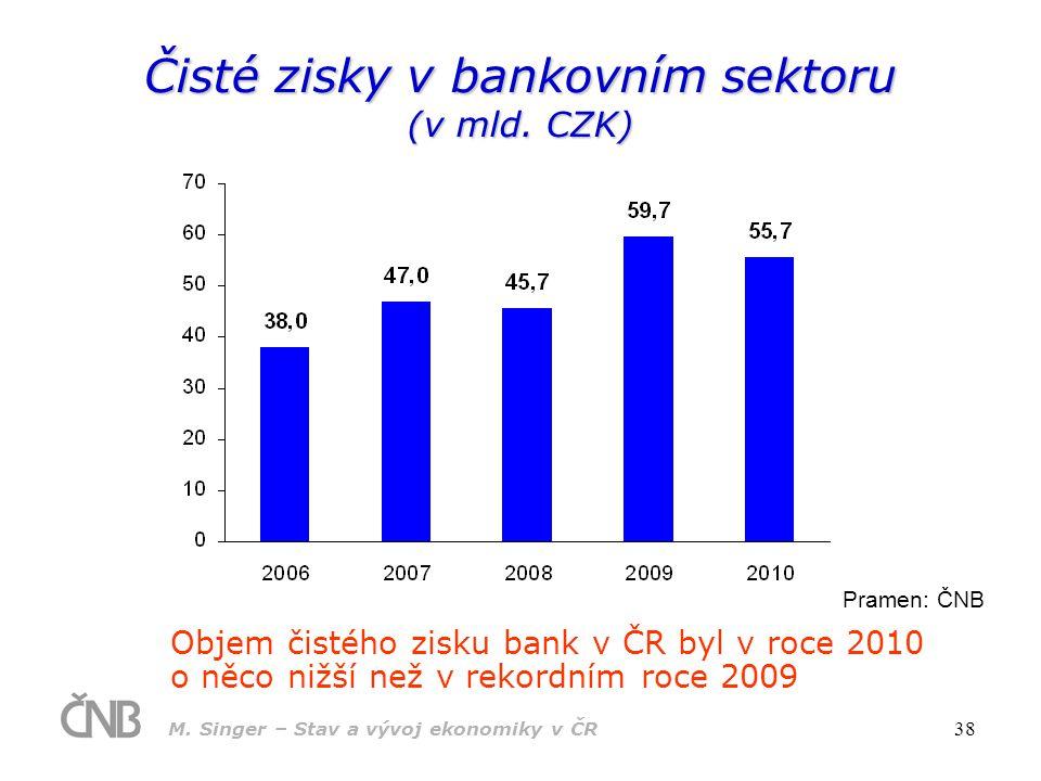 M. Singer – Stav a vývoj ekonomiky v ČR 38 Pramen: ČNB Objem čistého zisku bank v ČR byl v roce 2010 o něco nižší než v rekordním roce 2009 Čisté zisk