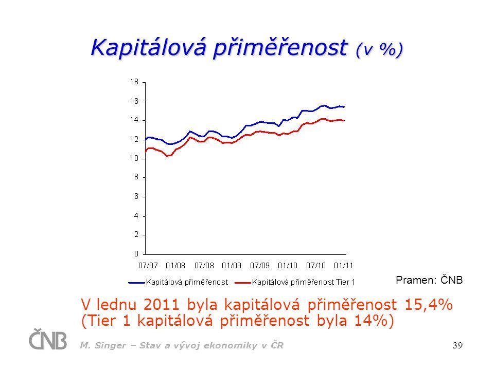 M. Singer – Stav a vývoj ekonomiky v ČR 40 Prognóza ČNB (únor 2011)