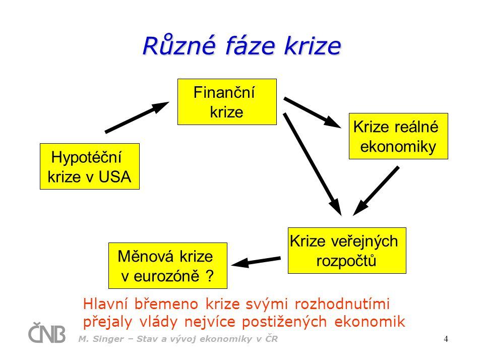 M. Singer – Stav a vývoj ekonomiky v ČR 4 Různé fáze krize Hypotéční krize v USA Finanční krize Krize reálné ekonomiky Krize veřejných rozpočtů Měnová