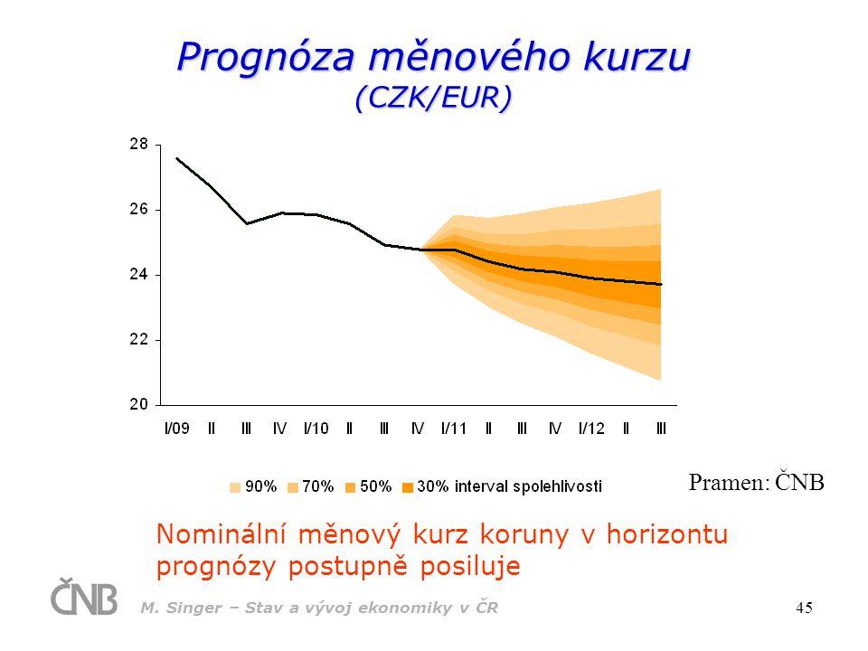 M. Singer – Stav a vývoj ekonomiky v ČR 45 Prognóza měnového kurzu (CZK/EUR) Nominální měnový kurz koruny v horizontu prognózy postupně posiluje Prame