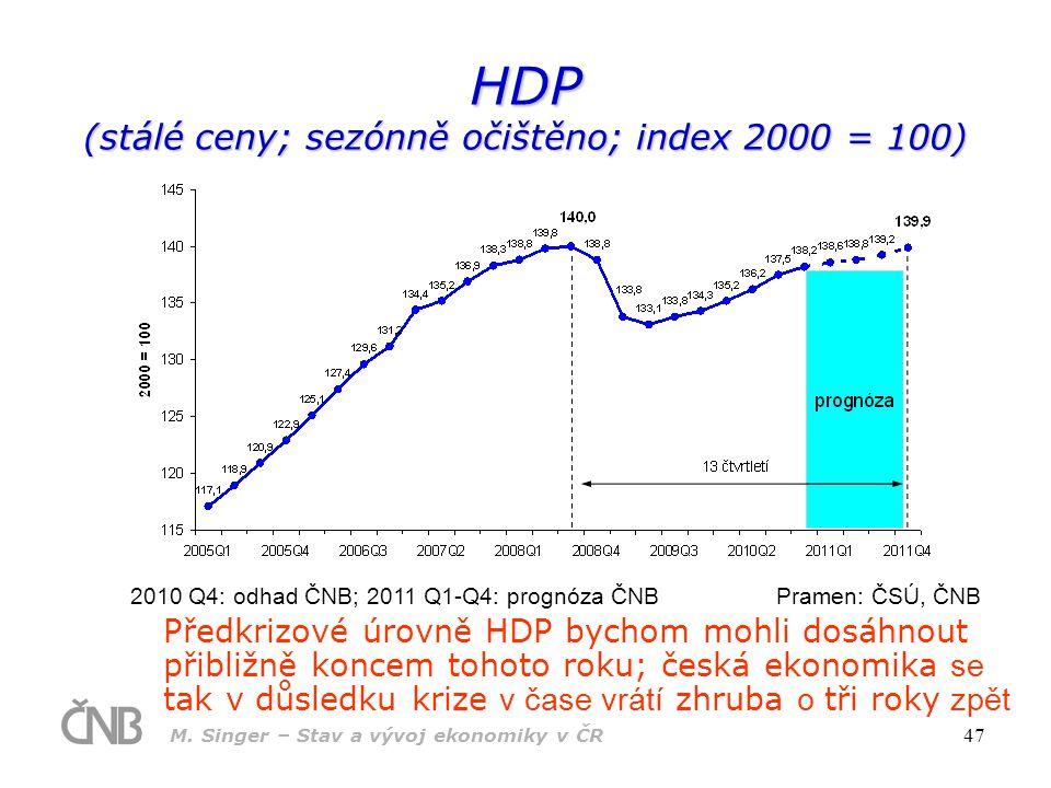 M. Singer – Stav a vývoj ekonomiky v ČR 47 HDP (stálé ceny; sezónně očištěno; index 2000 = 100) Pramen: ČSÚ, ČNB Předkrizové úrovně HDP bychom mohli d