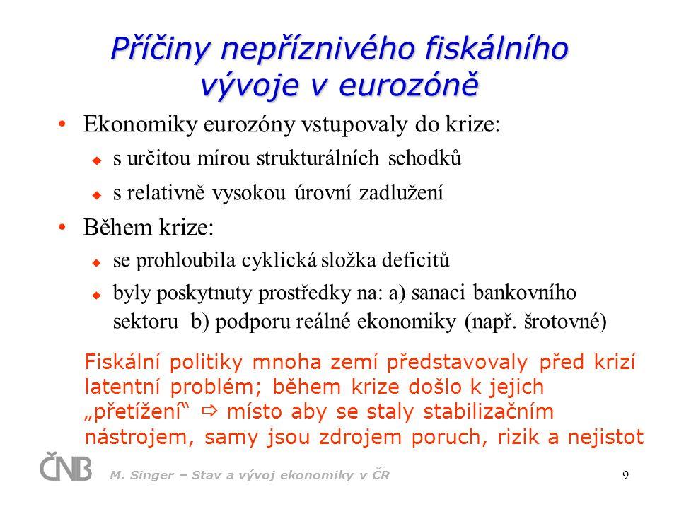 M. Singer – Stav a vývoj ekonomiky v ČR 9 Příčiny nepříznivého fiskálního vývoje v eurozóně Ekonomiky eurozóny vstupovaly do krize:  s určitou mírou
