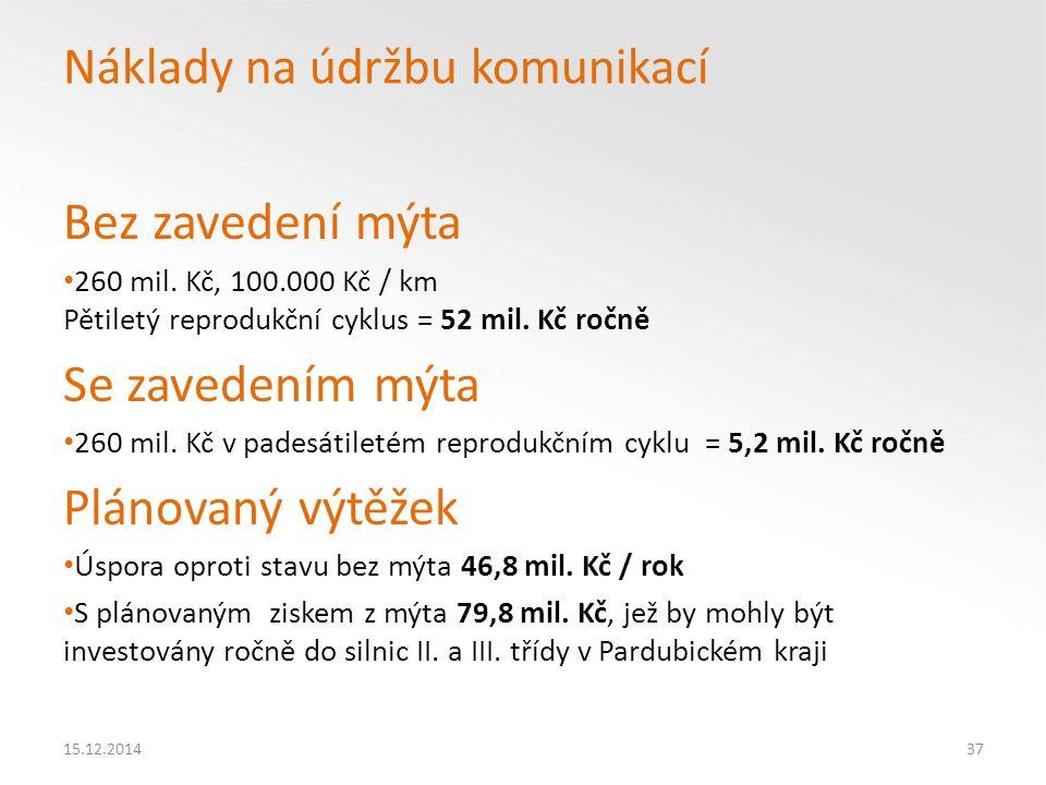 Náklady na údržbu komunikací Bez zavedení mýta 260 mil.