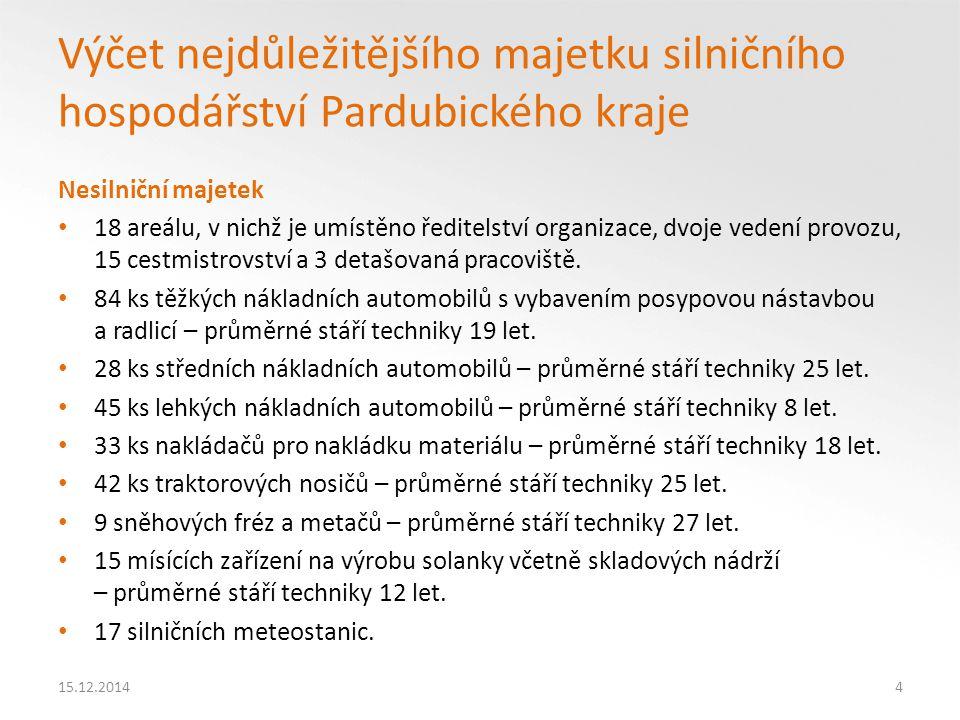 15.12.201415 Reprodukční hranice silničního majetku silnic II.