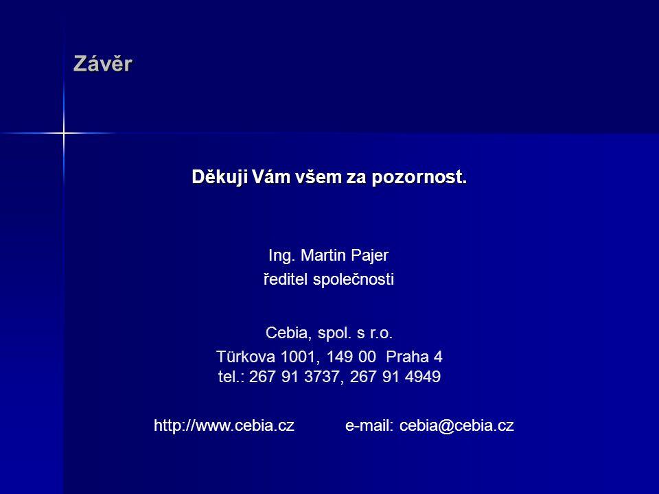 Děkuji Vám všem za pozornost. Ing. Martin Pajer ředitel společnosti Cebia, spol. s r.o. Türkova 1001, 149 00 Praha 4 tel.: 267 91 3737, 267 91 4949 ht