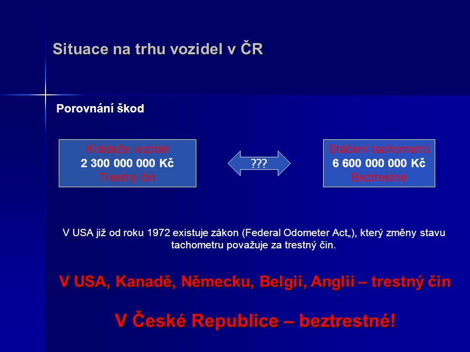 V USA, Kanadě, Německu, Belgii, Anglii – trestný čin V České Republice – beztrestné! Porovnání škod Krádeže vozidel 2 300 000 000 Kč Trestný čin Stáče
