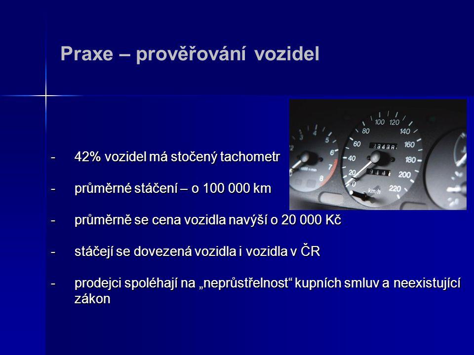 Praxe – prověřování vozidel -42% vozidel má stočený tachometr -průměrné stáčení – o 100 000 km -průměrně se cena vozidla navýší o 20 000 Kč -stáčejí s