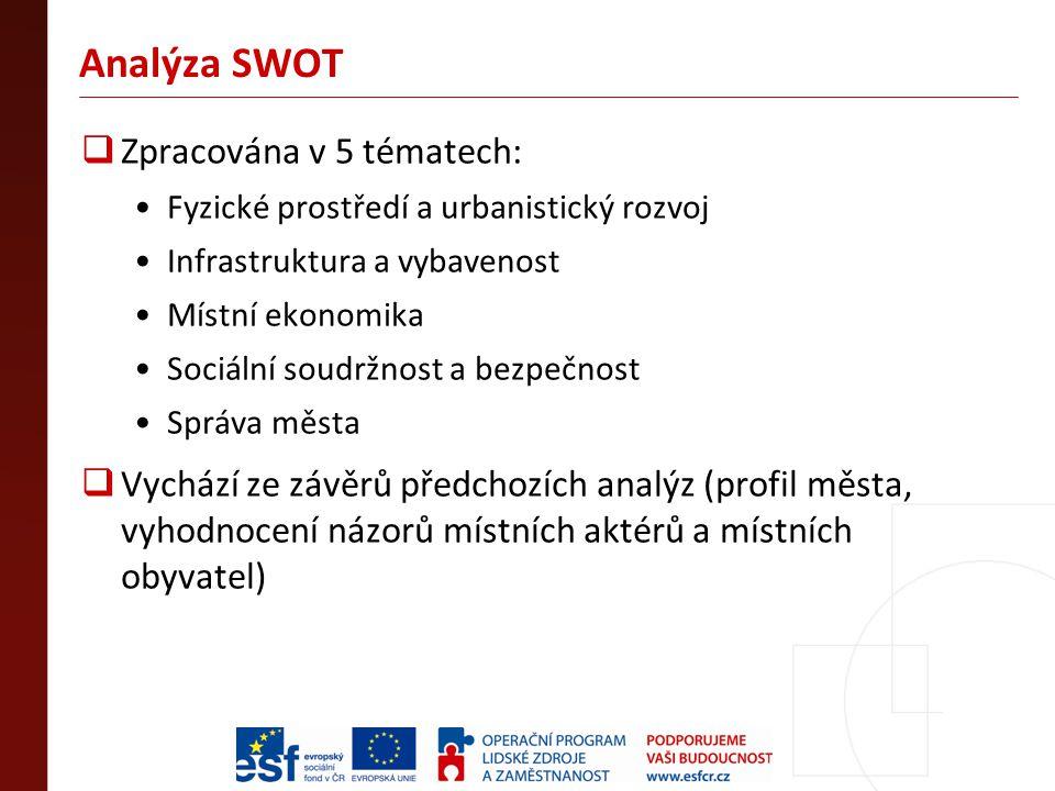 Analýza SWOT  Zpracována v 5 tématech: Fyzické prostředí a urbanistický rozvoj Infrastruktura a vybavenost Místní ekonomika Sociální soudržnost a bez