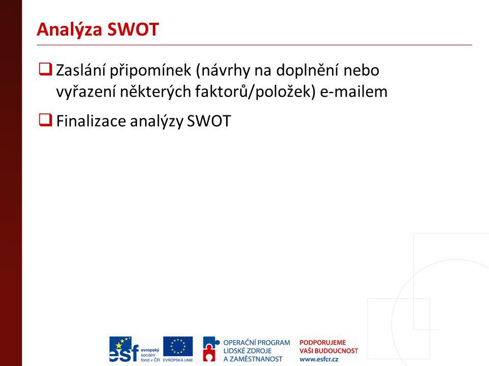 Analýza SWOT  Zaslání připomínek (návrhy na doplnění nebo vyřazení některých faktorů/položek) e-mailem  Finalizace analýzy SWOT