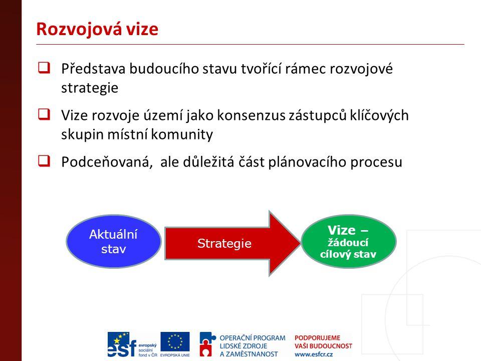 Rozvojová vize  Představa budoucího stavu tvořící rámec rozvojové strategie  Vize rozvoje území jako konsenzus zástupců klíčových skupin místní komunity  Podceňovaná, ale důležitá část plánovacího procesu Aktuální stav Strategie Vize – žádoucí cílový stav