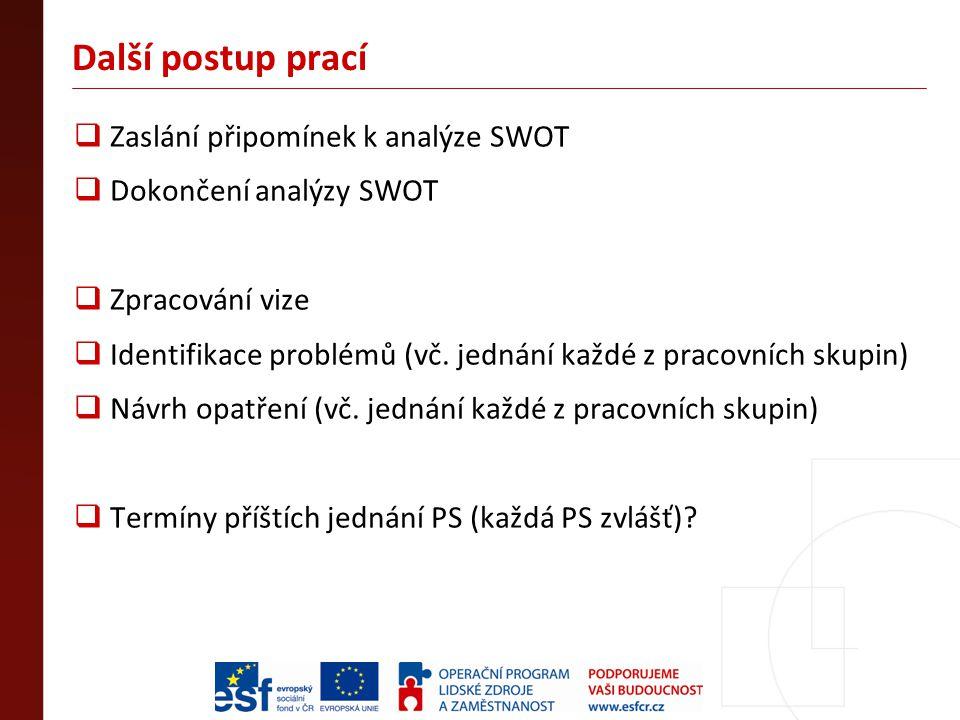 Další postup prací  Zaslání připomínek k analýze SWOT  Dokončení analýzy SWOT  Zpracování vize  Identifikace problémů (vč. jednání každé z pracovn